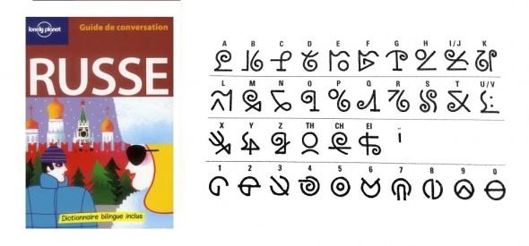 Apprendre le Russe ou décrypter l'alphabet de Ni No Kuni ? Non, définitivement le Russe est trop dur.